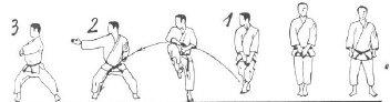 Tekki Shodan med vaklende knæ